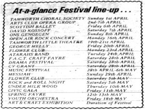 The first Tamworth Rock Festival